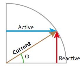 vektoriai